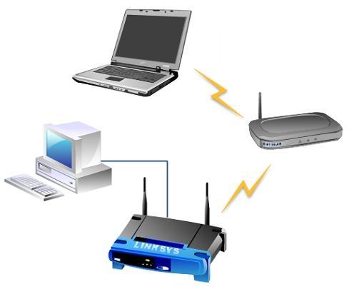 contoh-koneksi-network